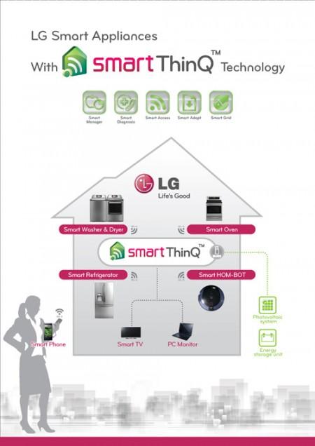 CES 2012: LG представит бытовую технику 'Smart ThinQ'