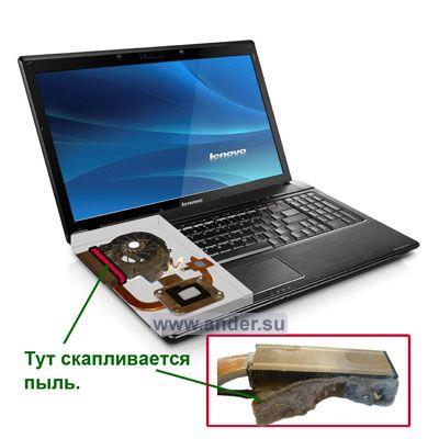 Как сделать так чтобы ноутбук сам выключался