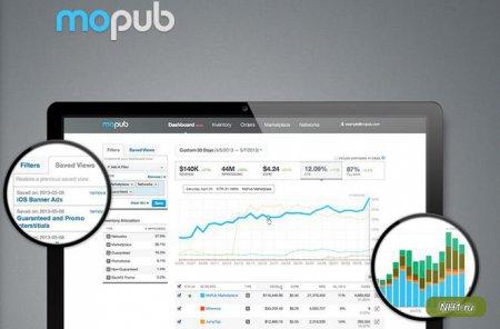 Twitter приобрел платформу MoPub